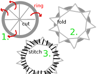 ring diagram